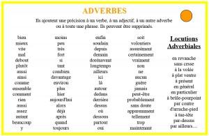affiche adverbes