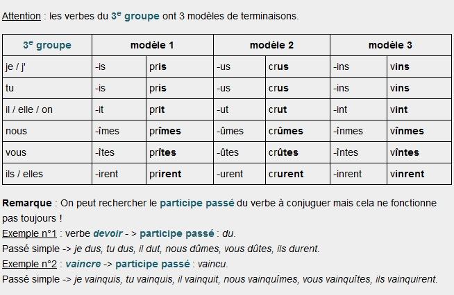 Les conjugaisons du verbe rencontrer - l'Étudiant